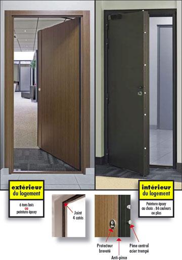 Renforcer votre porte d 39 entr e avec un blindage de porte - Porte blindee pas cher ...